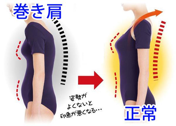 巻き肩と正常